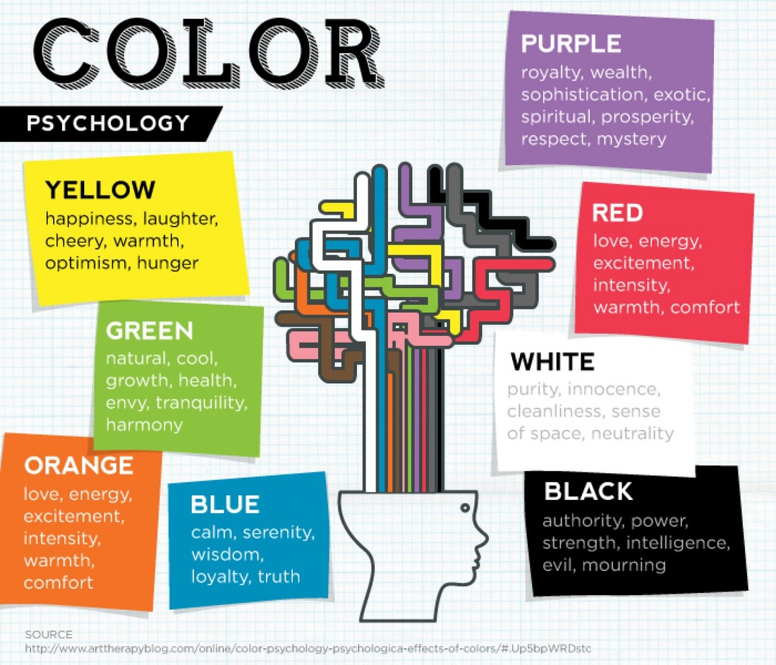 psychology of color color scheme links ebhs interior design